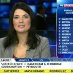 Sky Sports News ya está en abierto por el satélite Astra 1KR