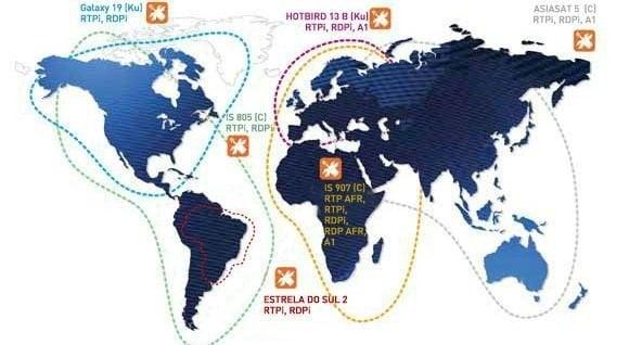 rtp-internacional