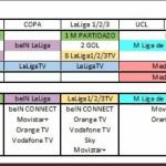 Dónde y cómo ver fútbol por la televisión en España en la nueva temporada